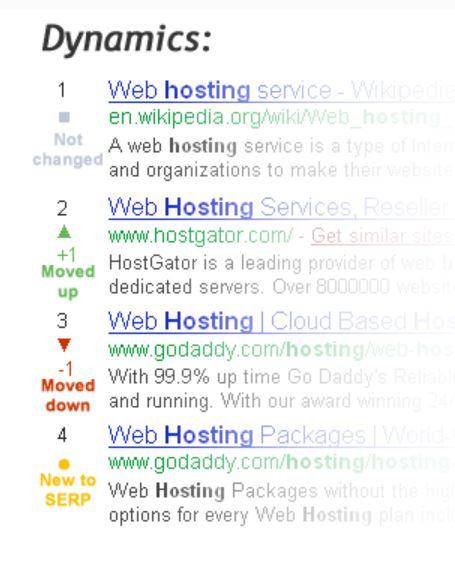 Imagen de ejemplo de SERPTrends seo extensión