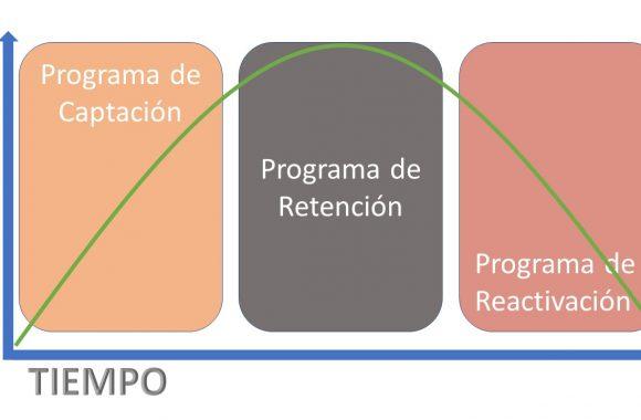 PROGRAMAS de email marketing