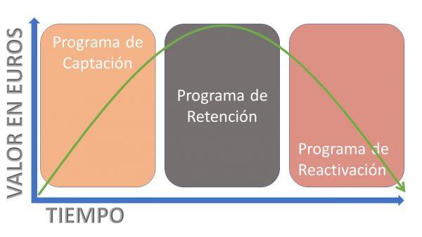 programas de email marketign